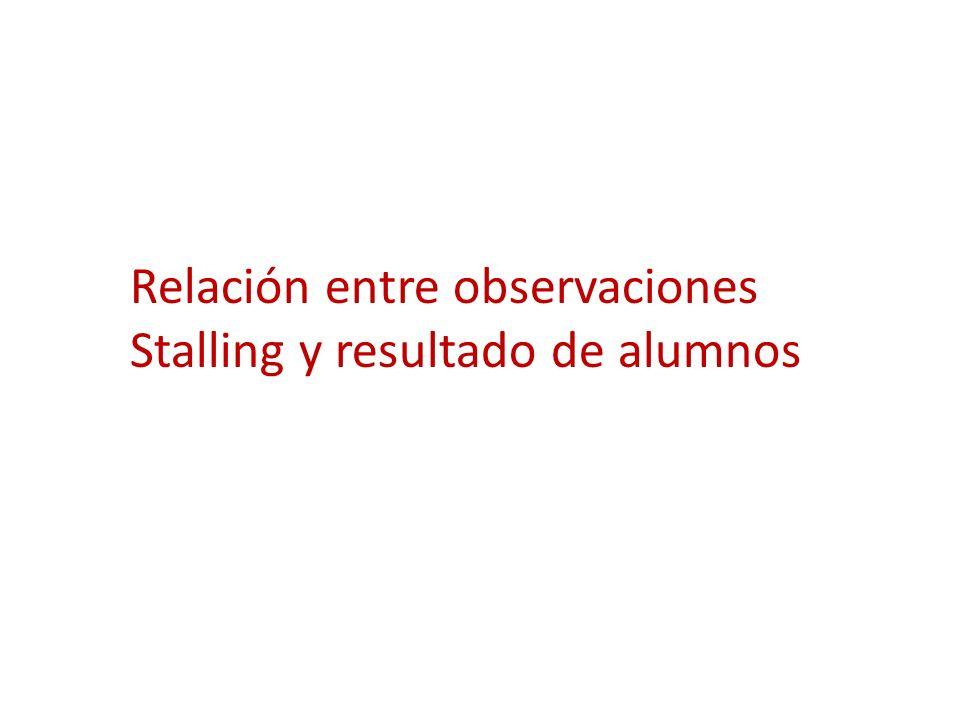Relación entre observaciones Stalling y resultado de alumnos