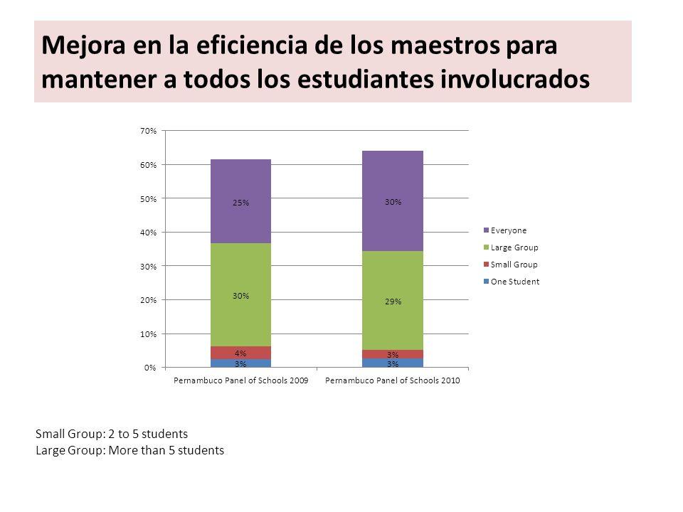 Mejora en la eficiencia de los maestros para mantener a todos los estudiantes involucrados Small Group: 2 to 5 students Large Group: More than 5 stude