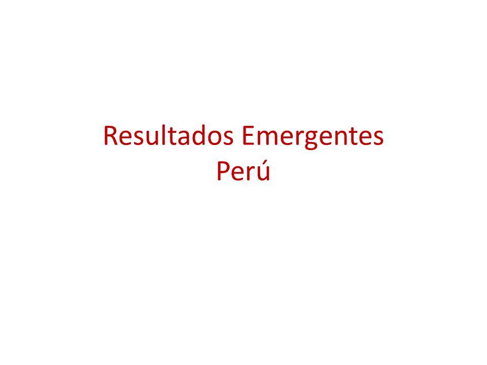 Resultados Emergentes Perú