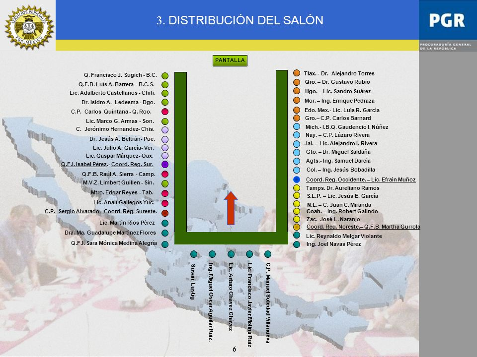 6 3. DISTRIBUCIÓN DEL SALÓN