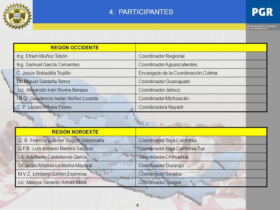 9 REGIÓN NOROESTE Q. B. Francisco Javier Sugich ValenzuelaCoordinador Baja California Q.F.B. Luís Antonio Barrera SalgadoCoordinador Baja California S