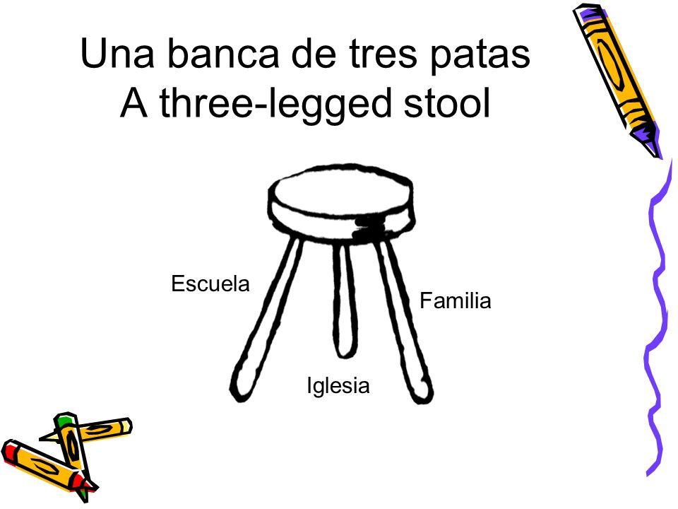 Una banca de tres patas A three-legged stool Familia Escuela Iglesia