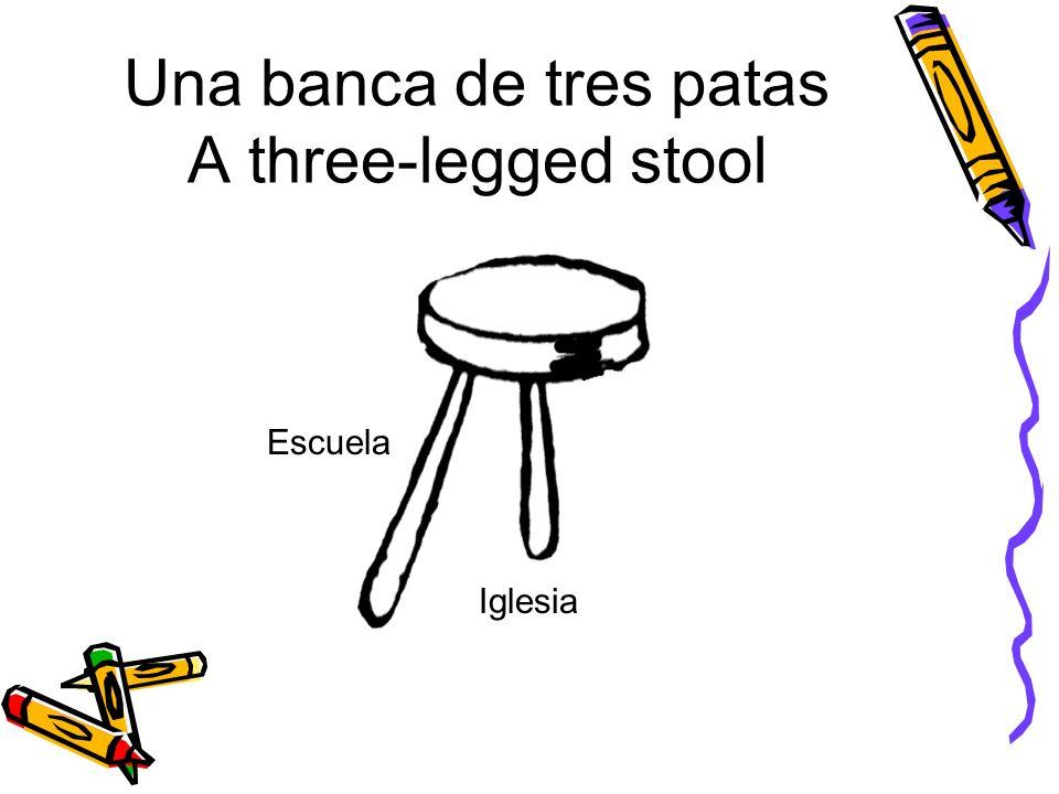 Una banca de tres patas A three-legged stool Escuela Iglesia