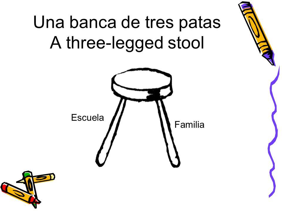 Una banca de tres patas A three-legged stool Familia Escuela