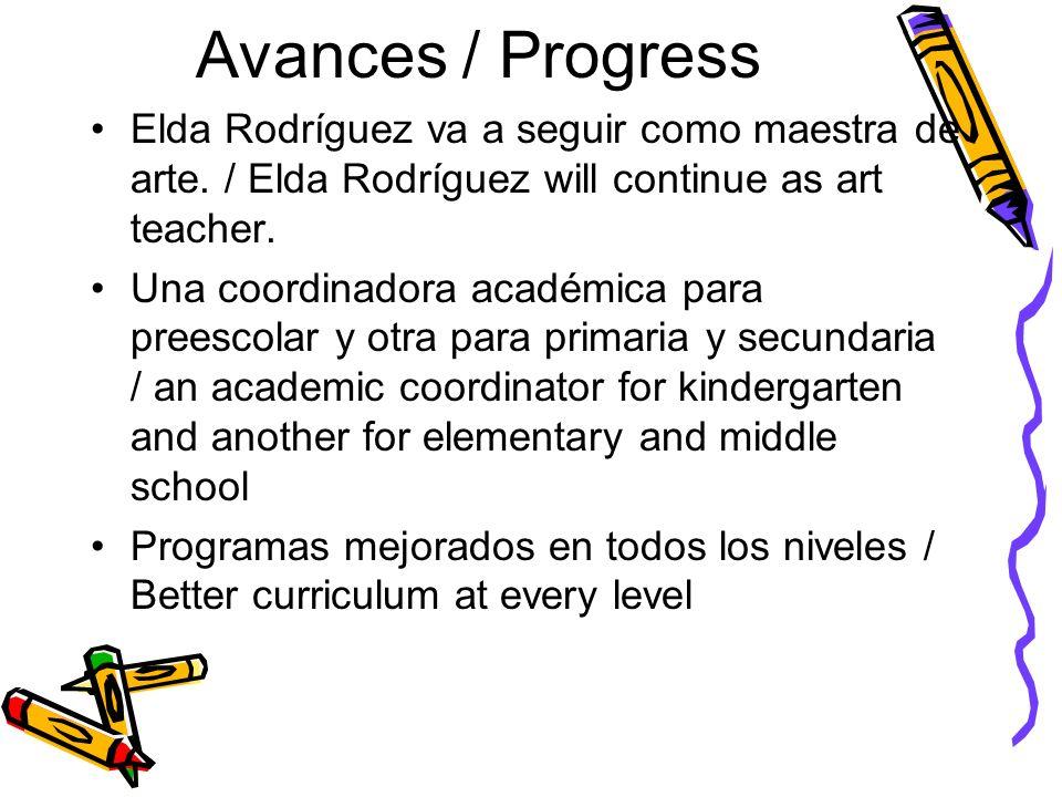Avances / Progress Elda Rodríguez va a seguir como maestra de arte.