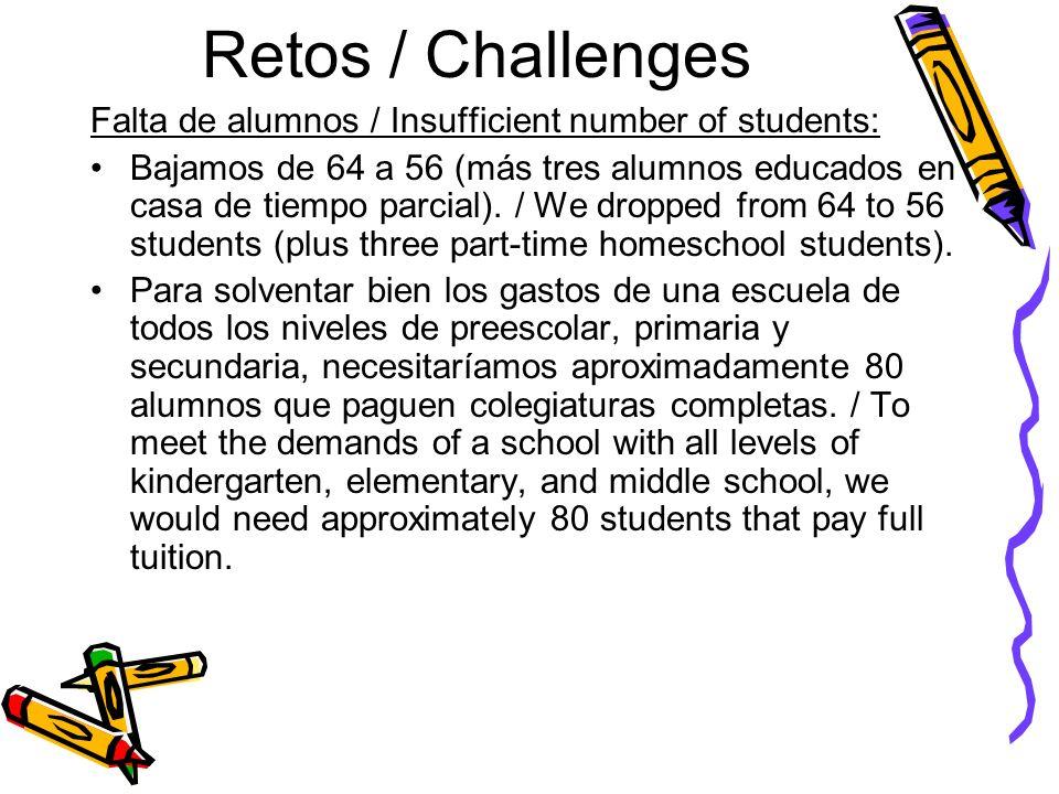 Retos / Challenges Falta de alumnos / Insufficient number of students: Bajamos de 64 a 56 (más tres alumnos educados en casa de tiempo parcial).