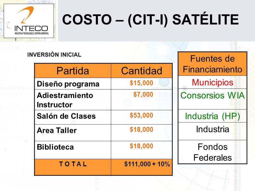 COSTO – (CIT-I) SATÉLITE INVERSIÓN INICIAL PartidaCantidad Diseño programa $15,000 Adiestramiento Instructor $7,000 Salón de Clases $53,000 Area Talle