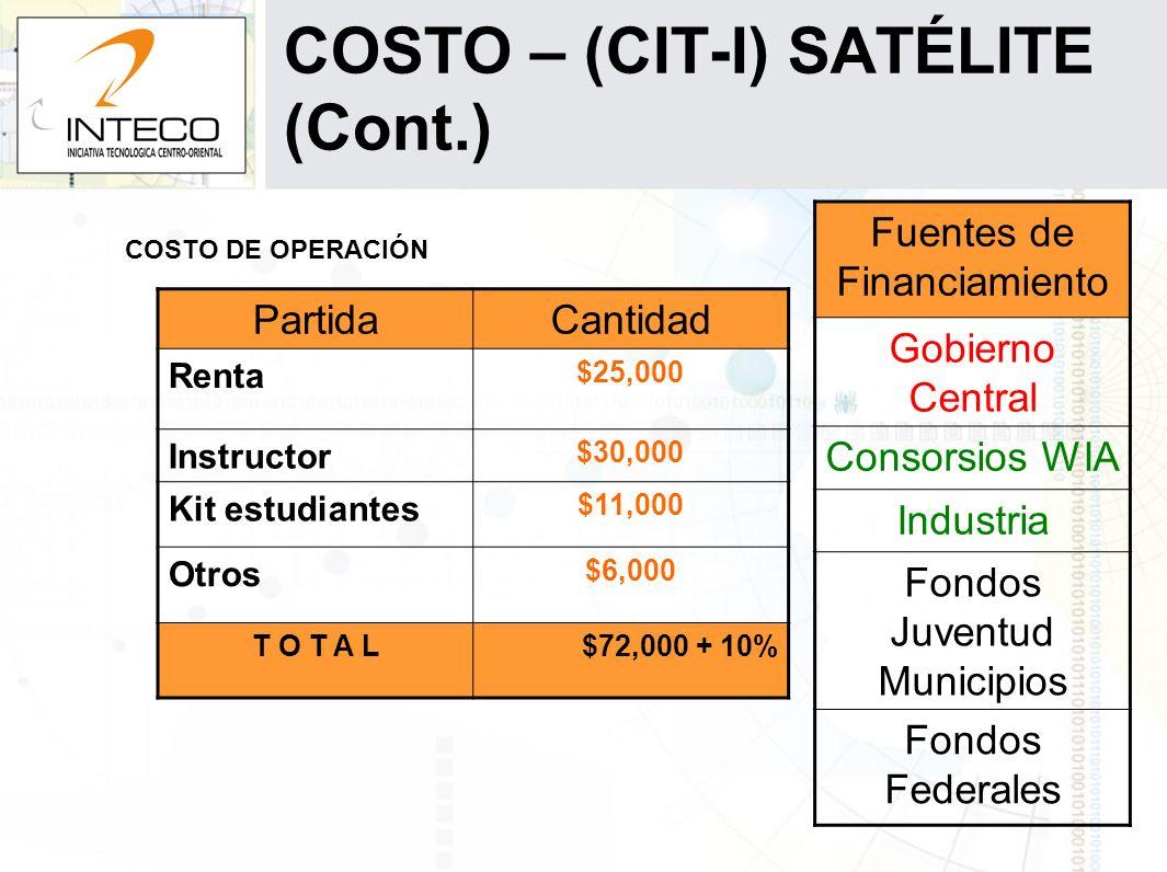 COSTO – (CIT-I) SATÉLITE (Cont.) COSTO DE OPERACIÓN PartidaCantidad Renta $25,000 Instructor $30,000 Kit estudiantes $11,000 Otros $6,000 T O T A L$72,000 + 10% Fuentes de Financiamiento Gobierno Central Consorsios WIA Industria Fondos Juventud Municipios Fondos Federales