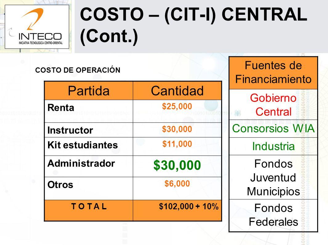 COSTO – (CIT-I) CENTRAL (Cont.) COSTO DE OPERACIÓN PartidaCantidad Renta $25,000 Instructor $30,000 Kit estudiantes $11,000 Administrador $30,000 Otro