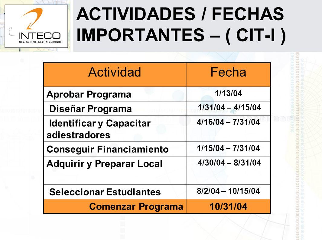 ACTIVIDADES / FECHAS IMPORTANTES – ( CIT-I ) ActividadFecha Aprobar Programa 1/13/04 Diseñar Programa 1/31/04 – 4/15/04 Identificar y Capacitar adiestradores 4/16/04 – 7/31/04 Conseguir Financiamiento 1/15/04 – 7/31/04 Adquirir y Preparar Local 4/30/04 – 8/31/04 Seleccionar Estudiantes 8/2/04 – 10/15/04 Comenzar Programa10/31/04