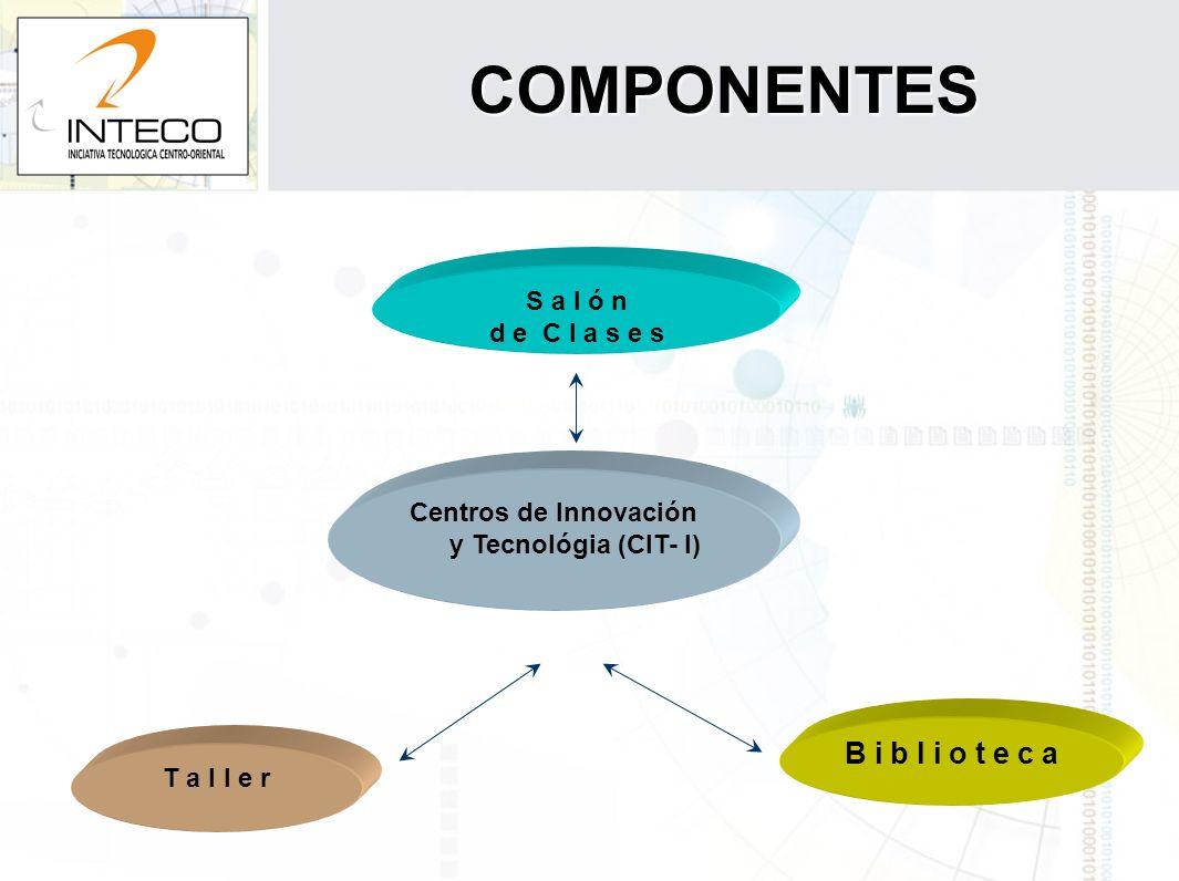 COMPONENTES B i b l i o t e c a T a l l e r S a l ó n d e C l a s e s Centros de Innovación y Tecnológia (CIT- I)