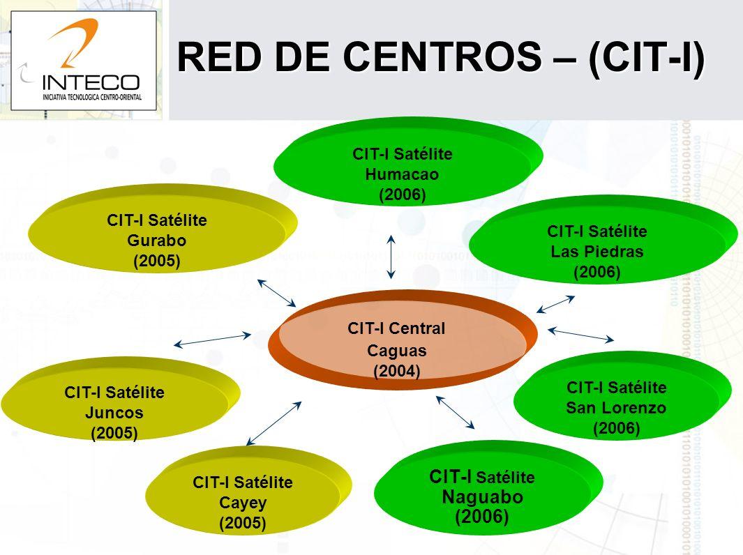 RED DE CENTROS – (CIT-I) CIT-I Satélite Naguabo (2006) CIT-I Satélite Cayey (2005) CIT-I Satélite Gurabo (2005) CIT-I Central Caguas (2004) CIT-I Saté