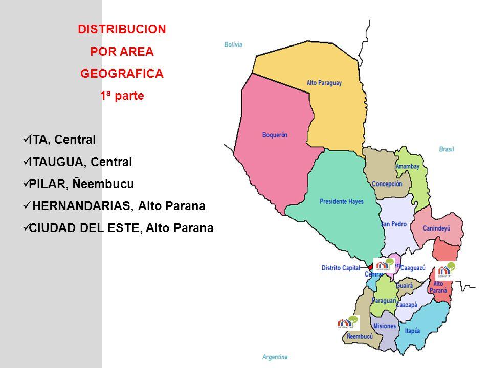 DISTRIBUCION POR AREA GEOGRAFICA 1ª parte ITA, Central ITAUGUA, Central PILAR, Ñeembucu HERNANDARIAS, Alto Parana CIUDAD DEL ESTE, Alto Parana