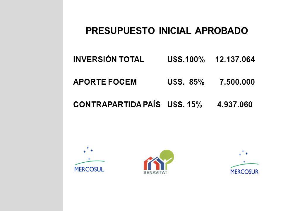 PRESUPUESTO INICIAL APROBADO INVERSIÓN TOTALU$S.100% 12.137.064 APORTE FOCEM U$S. 85% 7.500.000 CONTRAPARTIDA PAÍS U$S. 15% 4.937.060