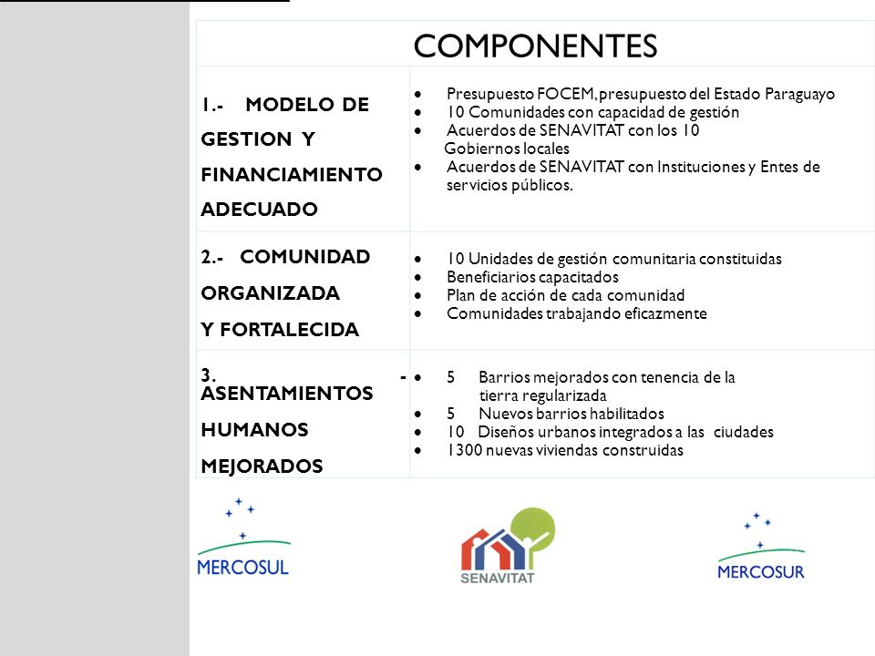 UNE FOCEM SENAVITAT AVDA. MCAL. LEZ ESQUINA BRASIL ASUNCION – PARAGUAY AX (021) 210-543 COMPONENTES 1.- MODELO DE GESTION Y FINANCIAMIENTO ADECUADO Pr