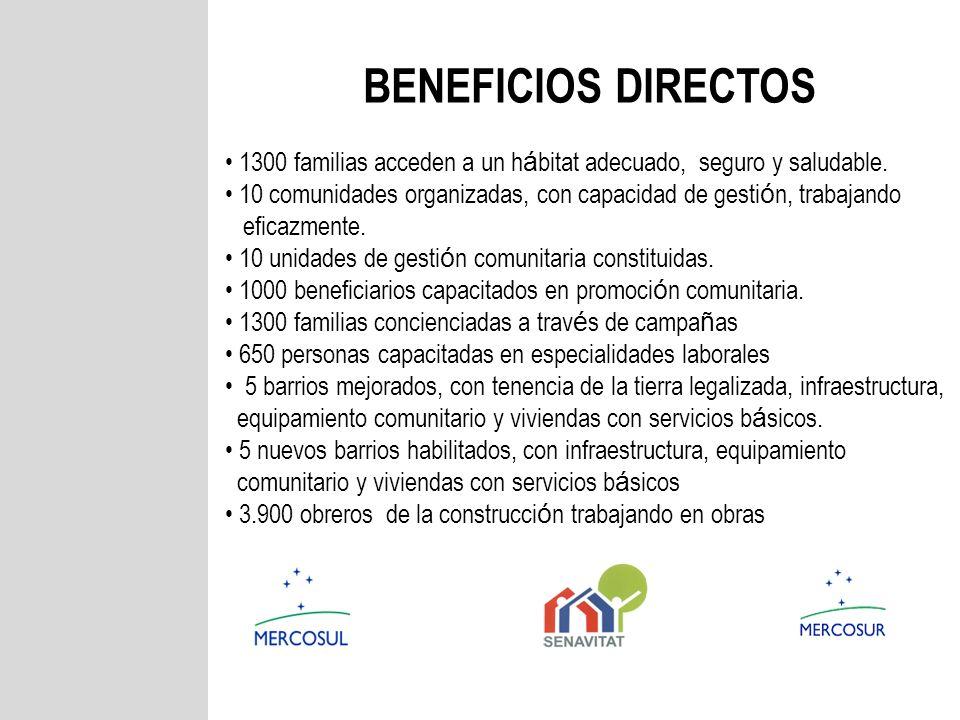 BENEFICIOS DIRECTOS 1300 familias acceden a un h á bitat adecuado, seguro y saludable. 10 comunidades organizadas, con capacidad de gesti ó n, trabaja
