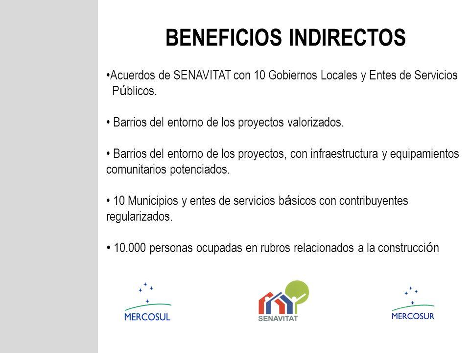 BENEFICIOS INDIRECTOS Acuerdos de SENAVITAT con 10 Gobiernos Locales y Entes de Servicios P ú blicos. Barrios del entorno de los proyectos valorizados