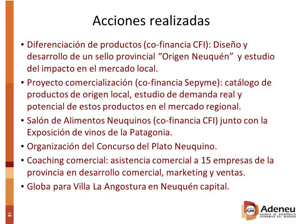 Acciones realizadas Diferenciación de productos (co-financia CFI): Diseño y desarrollo de un sello provincial Origen Neuquén y estudio del impacto en el mercado local.