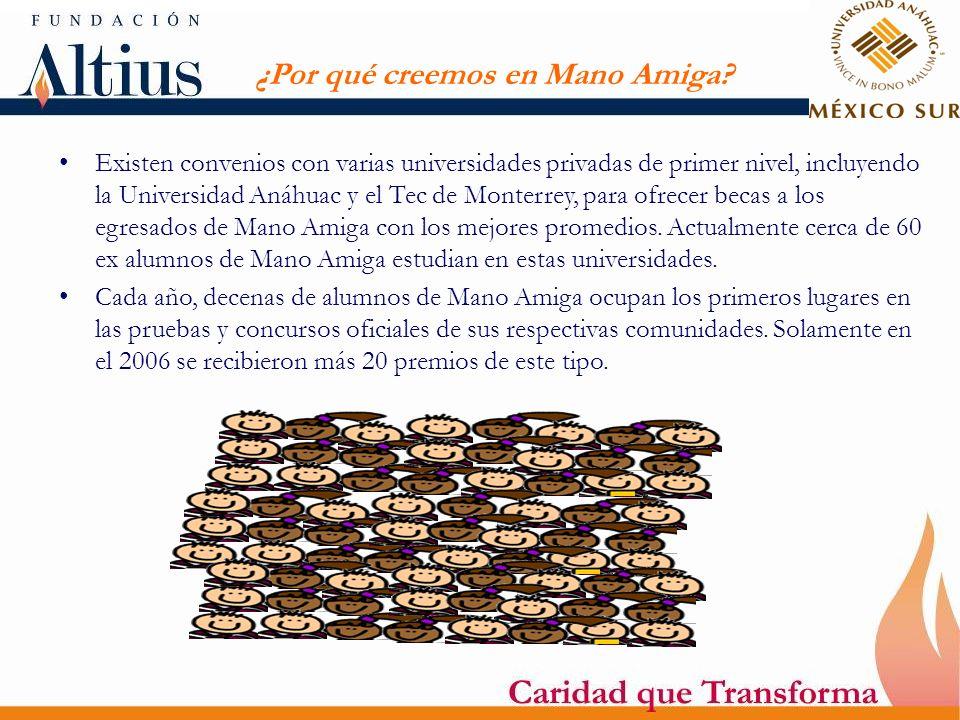 ¿Por qué creemos en Mano Amiga? Existen convenios con varias universidades privadas de primer nivel, incluyendo la Universidad Anáhuac y el Tec de Mon