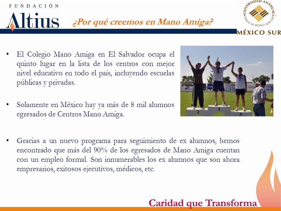 ¿Por qué creemos en Mano Amiga? El Colegio Mano Amiga en El Salvador ocupa el quinto lugar en la lista de los centros con mejor nivel educativo en tod
