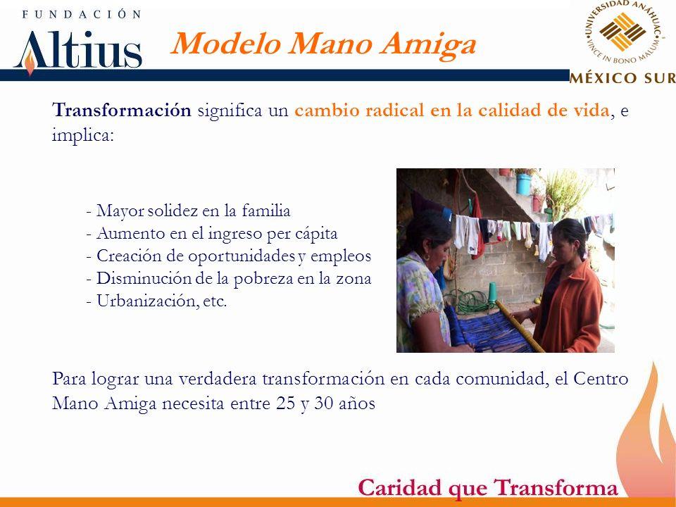 Modelo Mano Amiga Transformación significa un cambio radical en la calidad de vida, e implica: - Mayor solidez en la familia - Aumento en el ingreso p