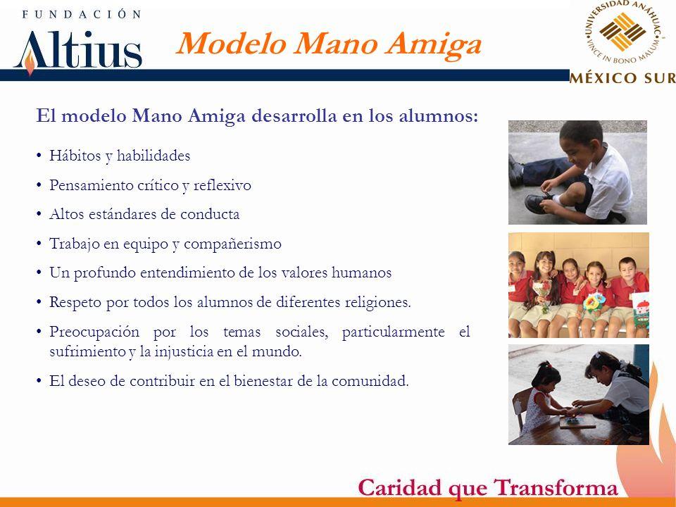 Modelo Mano Amiga Hábitos y habilidades Pensamiento crítico y reflexivo Altos estándares de conducta Trabajo en equipo y compañerismo Un profundo ente