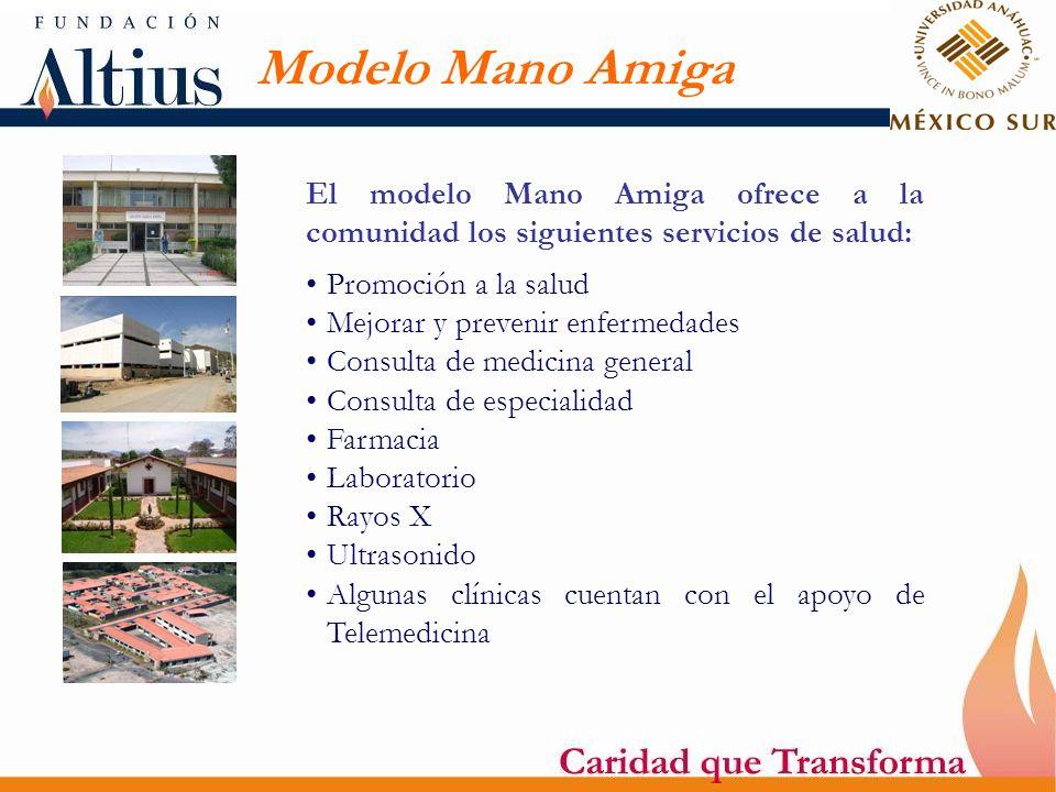 Modelo Mano Amiga El modelo Mano Amiga ofrece a la comunidad los siguientes servicios de salud: Promoción a la salud Mejorar y prevenir enfermedades C