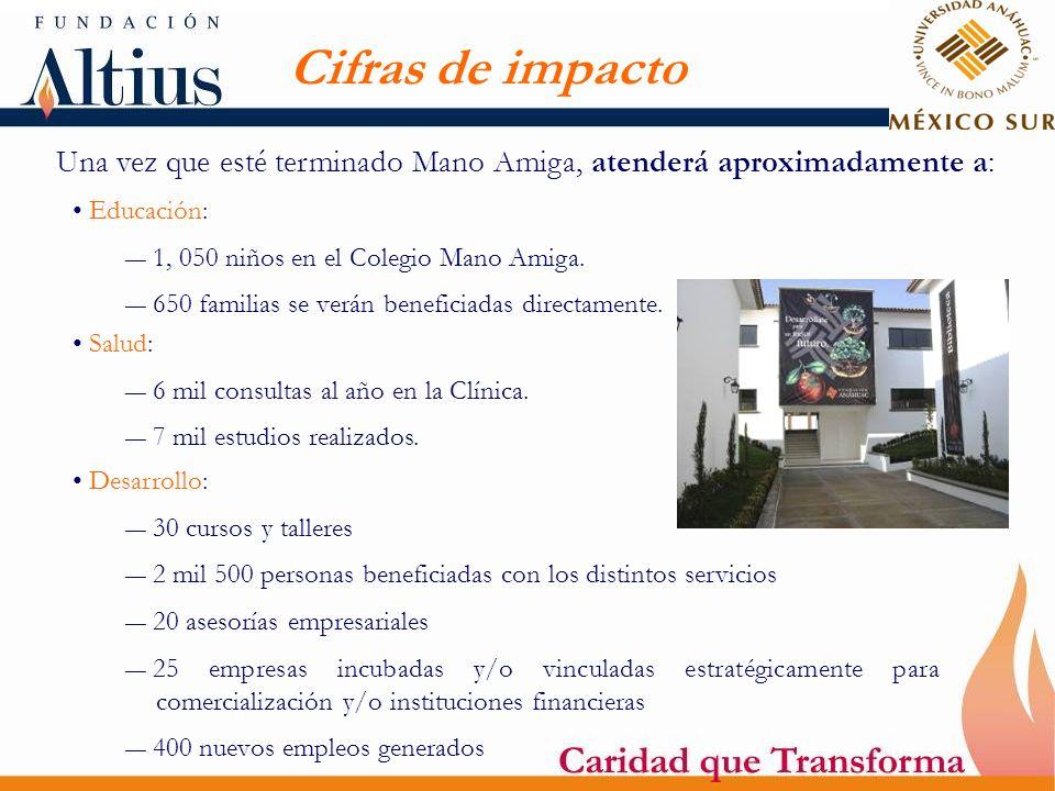 Cifras de impacto Una vez que esté terminado Mano Amiga, atenderá aproximadamente a: Educación: 1, 050 niños en el Colegio Mano Amiga. 650 familias se