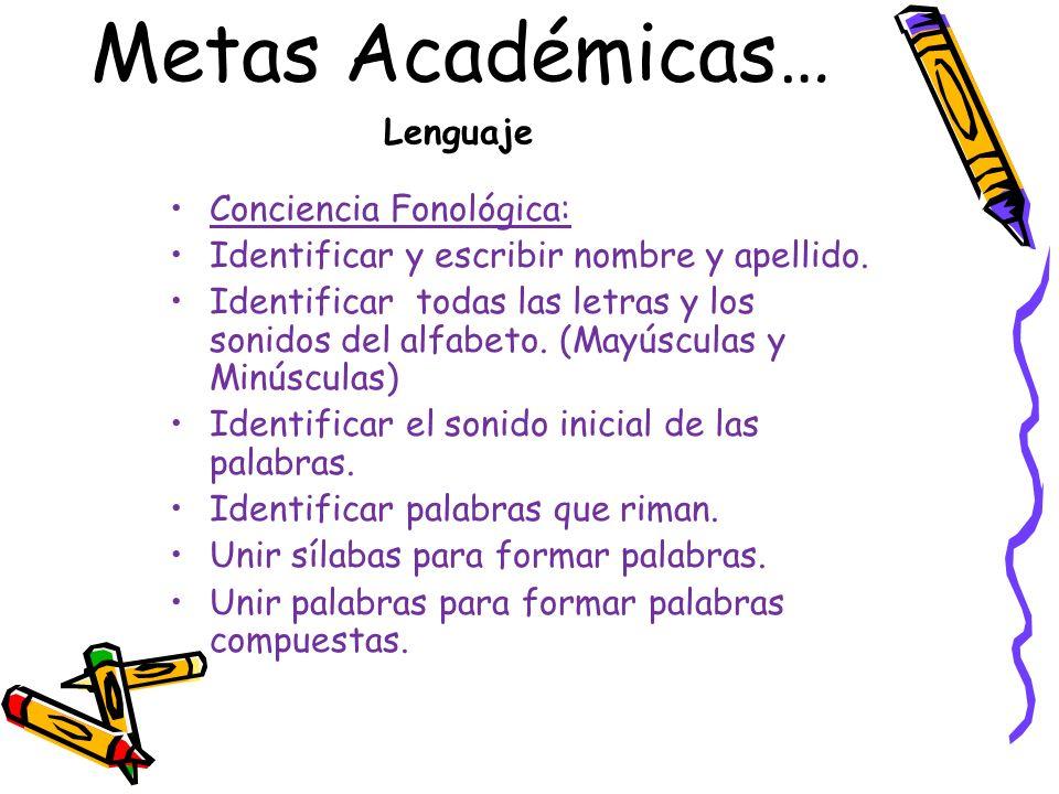 Metas Académicas… Conciencia Fonológica: Identificar y escribir nombre y apellido. Identificar todas las letras y los sonidos del alfabeto. (Mayúscula