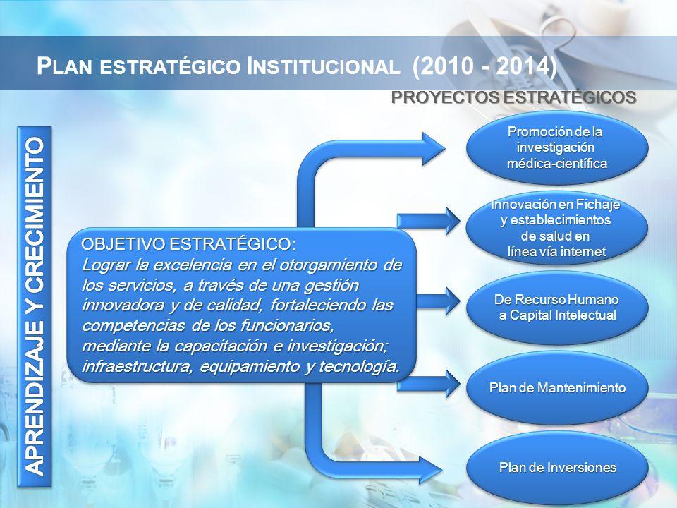 PROYECTOS ESTRATÉGICOS Innovación en Fichaje y establecimientos de salud en línea vía internet Innovación en Fichaje y establecimientos de salud en línea vía internet OBJETIVO ESTRATÉGICO: Lograr la excelencia en el otorgamiento de los servicios, a través de una gestión innovadora y de calidad, fortaleciendo las competencias de los funcionarios, mediante la capacitación e investigación; infraestructura, equipamiento y tecnología.