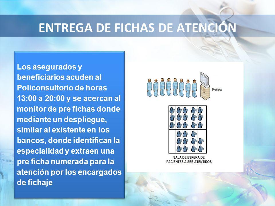 ENTREGA DE FICHAS DE ATENCIÓN Los asegurados y beneficiarios acuden al Policonsultorio de horas 13:00 a 20:00 y se acercan al monitor de pre fichas do