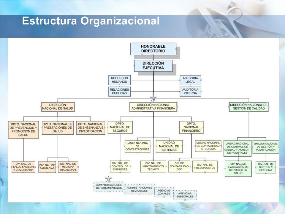 Plan Nacional de Gestión de Calidad.