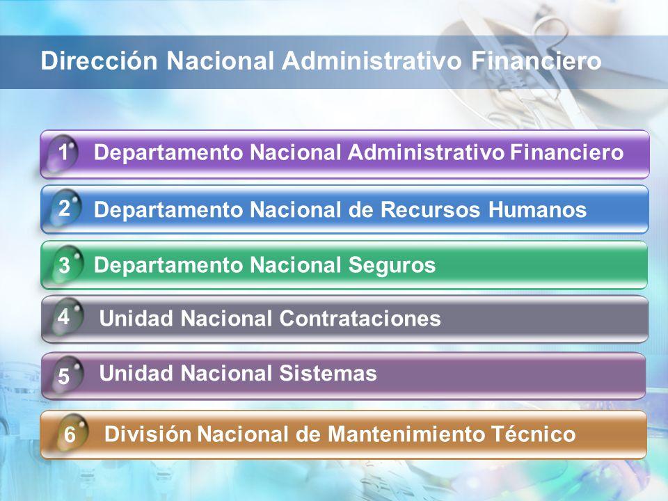 Dirección Nacional Administrativo Financiero Departamento Nacional Administrativo Financiero Departamento Nacional de Recursos Humanos Departamento Na