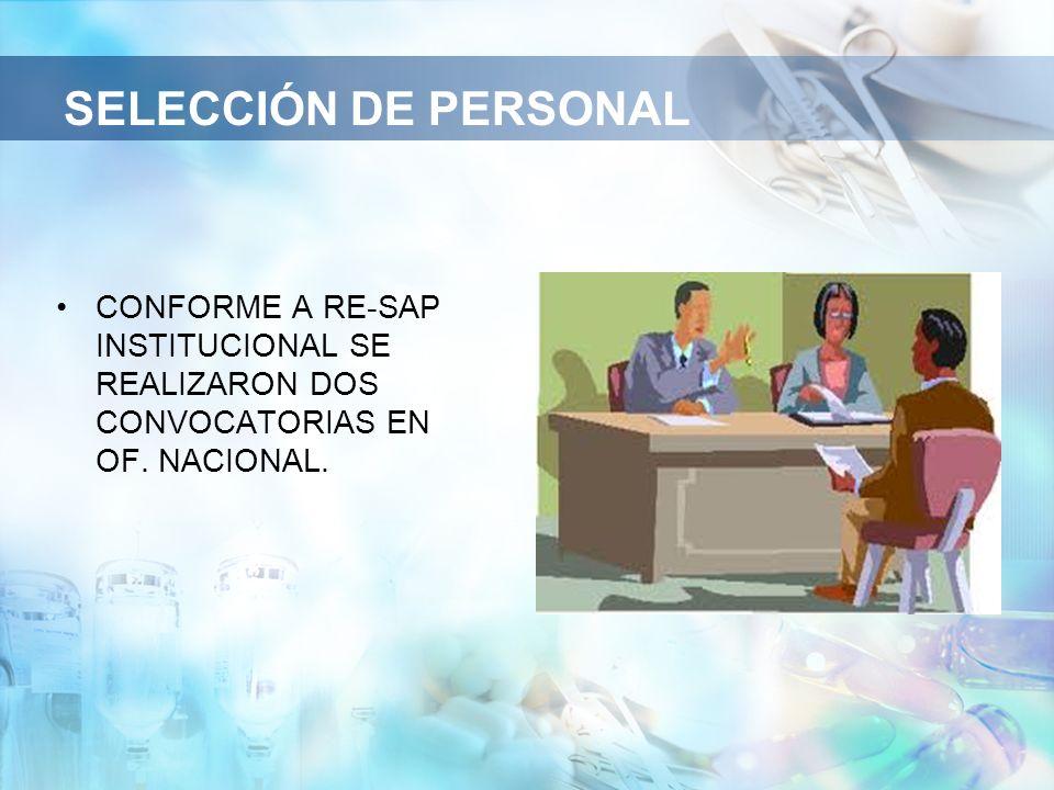 SELECCIÓN DE PERSONAL CONFORME A RE-SAP INSTITUCIONAL SE REALIZARON DOS CONVOCATORIAS EN OF. NACIONAL.