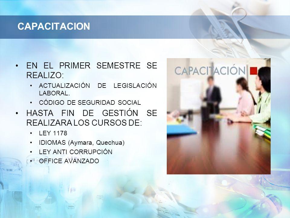 CAPACITACION EN EL PRIMER SEMESTRE SE REALIZO: ACTUALIZACIÓN DE LEGISLACIÓN LABORAL.