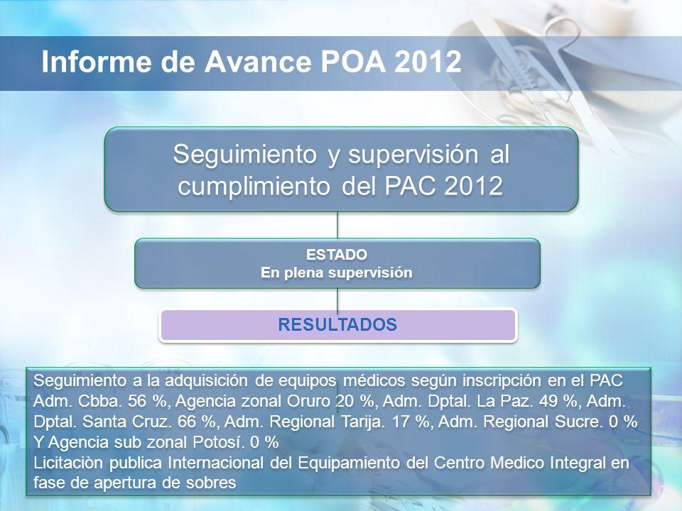 Informe de Avance POA 2012 ESTADO En plena supervisión ESTADO En plena supervisión Seguimiento y supervisión al cumplimiento del PAC 2012 Seguimiento