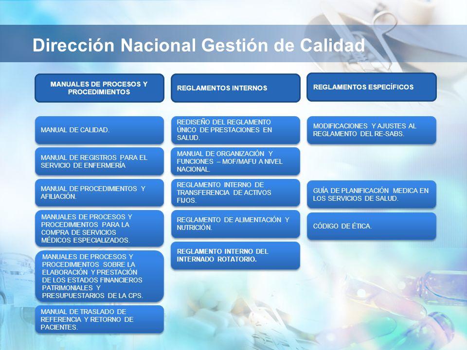 GUÍA DE PLANIFICACIÓN MEDICA EN LOS SERVICIOS DE SALUD. REDISEÑO DEL REGLAMENTO ÚNICO DE PRESTACIONES EN SALUD. MANUAL DE CALIDAD. MANUAL DE REGISTROS