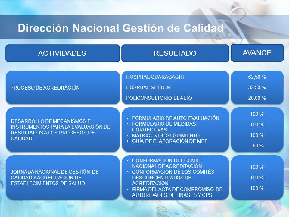 HOSPITAL GUARACACHI HOSPITAL SETTON POLICONSULTORIO EL ALTO HOSPITAL GUARACACHI HOSPITAL SETTON POLICONSULTORIO EL ALTO PROCESO DE ACREDITACIÓN Direcc