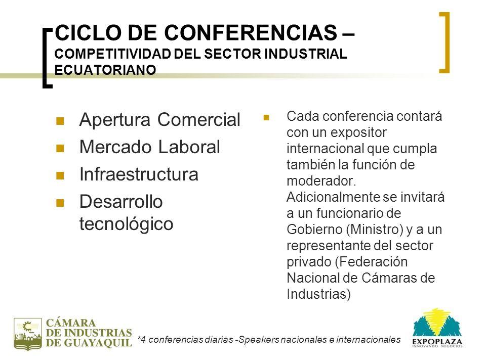 CICLO DE CONFERENCIAS – COMPETITIVIDAD DEL SECTOR INDUSTRIAL ECUATORIANO Apertura Comercial Mercado Laboral Infraestructura Desarrollo tecnológico Cad