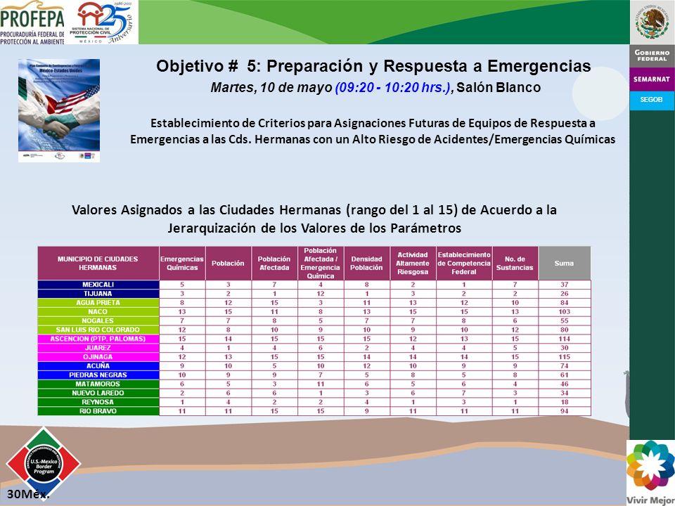 Objetivo # 5: Preparación y Respuesta a Emergencias Martes, 10 de mayo (09:20 - 10:20 hrs.), Salón Blanco 30Méx.