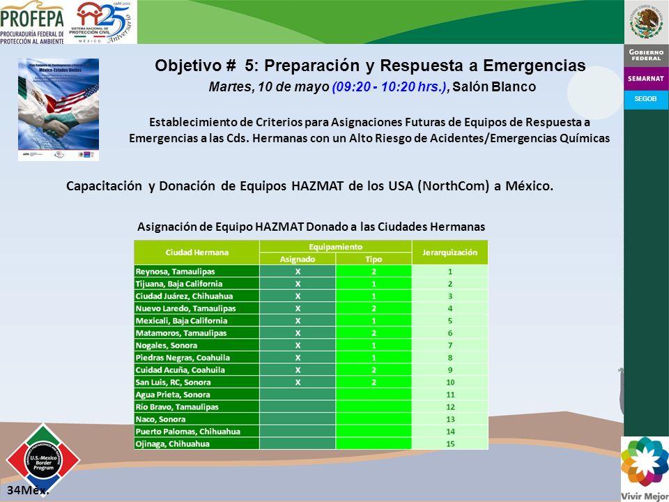 Objetivo # 5: Preparación y Respuesta a Emergencias Martes, 10 de mayo (09:20 - 10:20 hrs.), Salón Blanco 34Méx.