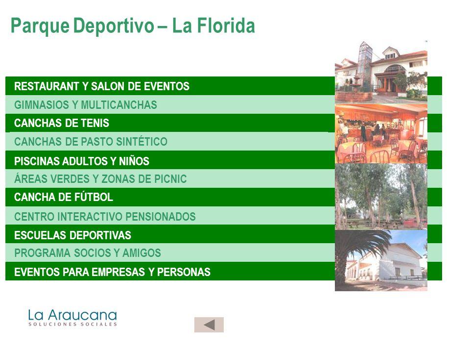 Parque Deportivo – La Florida RESTAURANT Y SALON DE EVENTOS GIMNASIOS Y MULTICANCHAS CANCHAS DE TENIS CANCHAS DE PASTO SINTÉTICO PISCINAS ADULTOS Y NIÑOS ÁREAS VERDES Y ZONAS DE PICNIC CANCHA DE FÚTBOL CENTRO INTERACTIVO PENSIONADOS ESCUELAS DEPORTIVAS PROGRAMA SOCIOS Y AMIGOS EVENTOS PARA EMPRESAS Y PERSONAS