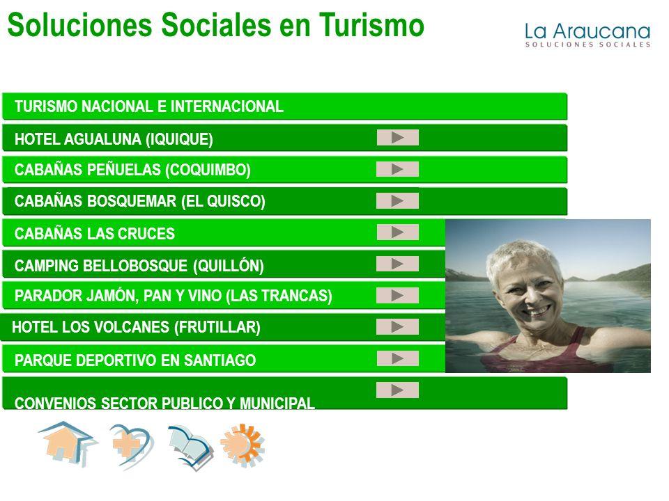 Soluciones Sociales en Turismo PARADOR JAMÓN, PAN Y VINO (LAS TRANCAS) TURISMO NACIONAL E INTERNACIONAL HOTEL AGUALUNA (IQUIQUE) CABAÑAS PEÑUELAS (COQUIMBO) CABAÑAS BOSQUEMAR (EL QUISCO) CABAÑAS LAS CRUCESCAMPING BELLOBOSQUE (QUILLÓN) HOTEL LOS VOLCANES (FRUTILLAR) PARQUE DEPORTIVO EN SANTIAGO CONVENIOS SECTOR PUBLICO Y MUNICIPAL