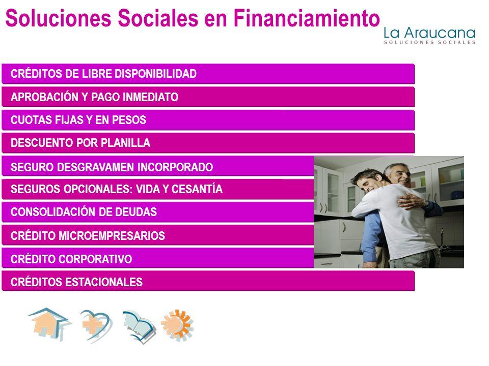 Soluciones Sociales en Financiamiento CRÉDITOS DE LIBRE DISPONIBILIDAD APROBACIÓN Y PAGO INMEDIATO CUOTAS FIJAS Y EN PESOS DESCUENTO POR PLANILLA SEGURO DESGRAVAMEN INCORPORADO SEGUROS OPCIONALES: VIDA Y CESANTÍA CONSOLIDACIÓN DE DEUDAS CRÉDITO MICROEMPRESARIOSCRÉDITO CORPORATIVOCRÉDITOS ESTACIONALES