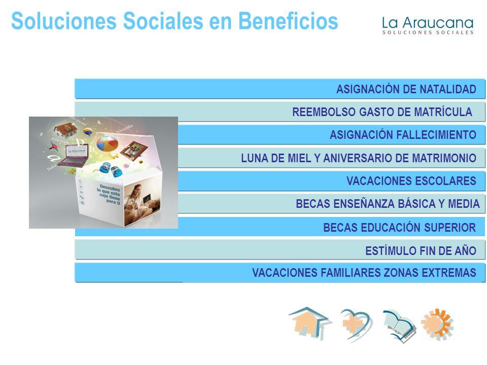 Soluciones Sociales en Beneficios ASIGNACIÓN DE NATALIDAD REEMBOLSO GASTO DE MATRÍCULA ASIGNACIÓN FALLECIMIENTO LUNA DE MIEL Y ANIVERSARIO DE MATRIMONIO VACACIONES ESCOLARES BECAS ENSEÑANZA BÁSICA Y MEDIA BECAS EDUCACIÓN SUPERIOR VACACIONES FAMILIARES ZONAS EXTREMAS ESTÍMULO FIN DE AÑO