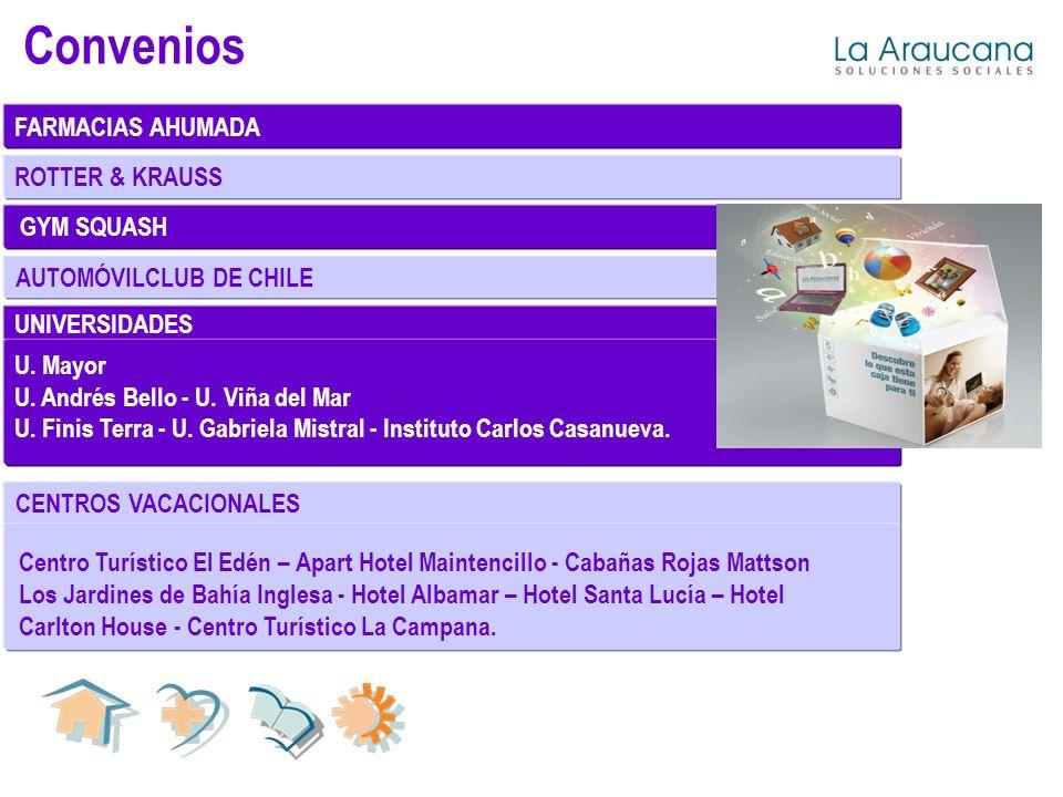 Convenios ROTTER & KRAUSS AUTOMÓVILCLUB DE CHILE CENTROS VACACIONALES GYM SQUASH UNIVERSIDADES U.