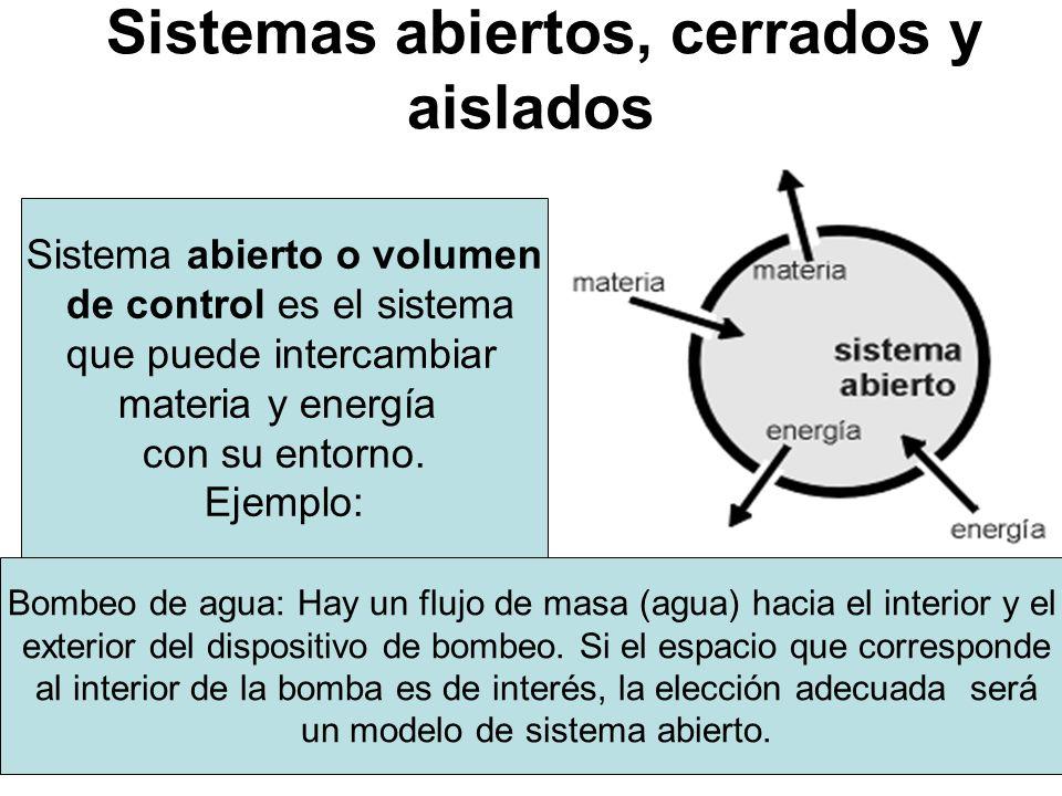 Sistemas abiertos, cerrados y aislados Sistema abierto o volumen de control es el sistema que puede intercambiar materia y energía con su entorno. Eje
