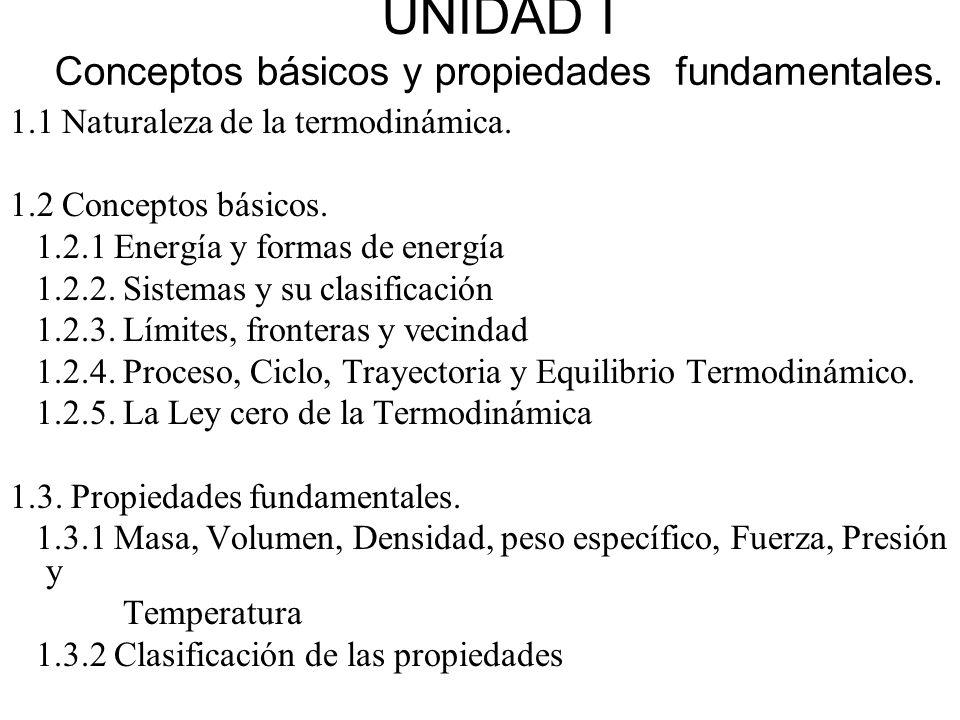 UNIDAD I Conceptos básicos y propiedades fundamentales. 1.1 Naturaleza de la termodinámica. 1.2 Conceptos básicos. 1.2.1 Energía y formas de energía 1