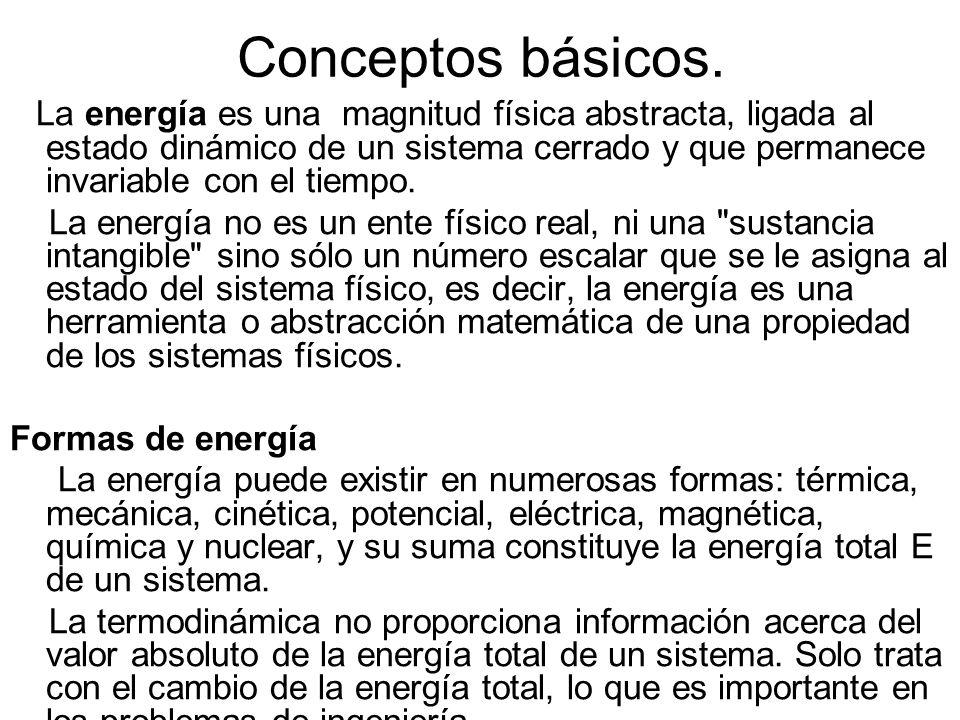 Conceptos básicos. La energía es una magnitud física abstracta, ligada al estado dinámico de un sistema cerrado y que permanece invariable con el tiem