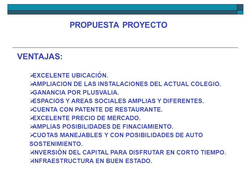 PROYECCIONES: FUTURO CENTRO DE CAPACITACIÓN.